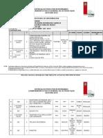 Formato de Acta de Entrega Informt.