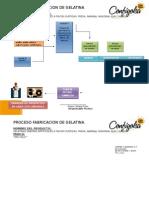 Proceso de Fabricacion de Gelatinas