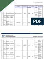 Lista de Fiscales Del Estado Guárico - Notiloga