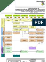 2015-03-20 Plan de Estudios Propuesto R05