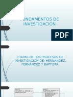 Fundamentos de Investigación Exposicion de Unidad