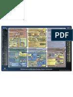Windows Server 2008 - Active Directory Components