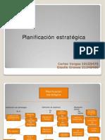 Planificación Estratégica Mapa Conceptual