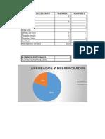 EFI EXCEL evaluacion finalizadora excel