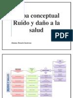 Mapa conceptual Ruido y daño a la salud.pdf