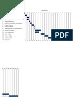 Gantt Chart(System Analysis and Design)