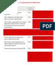 Topic 3 Organizational Objectives