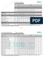 CIDB - Main Building Material Price 2015 (SABAH)