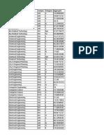 UET-1st-Merit-List-2014-Download-full-List.pdf