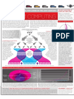 Quantum Computing Cribsheet