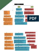 Mapa Conceptual Derecho Internacional