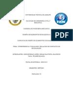 Consulta Diseño II Interferencia Socavado Relación de Contacto (1)