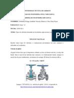 Deber Imprimir -Tipos de Valvulas