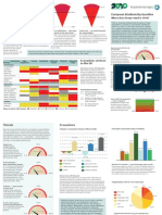 flyer-european-biodiversity-baseline-2014.pdf