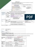 Resumen Mecanismos de Accion y Resistencia Microbiana