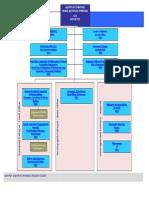 οργανόγραμα τράπεζας.pdf