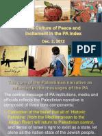 Anti-Semitic and Anti-Israeli Incitement by Palestinian Authority