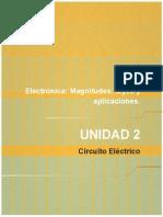 UNIDAD2 Desc ElectroMag