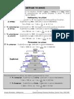 Monades metrisis.pdf