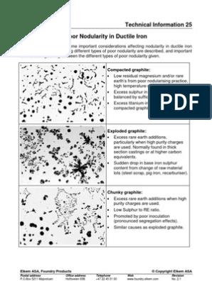 Poor Nodularity in Ductile Iron | Graphite | Iron