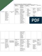Matriz Del Proyecto de formacion en valores humanso
