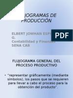 Flujogramas de Producción