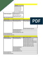 Cssr Cdr Guideline v1.1