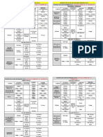 HORARIO DE CLASES DEL PRIMER Y SEGUNDO PERIODO  2015 (1).doc