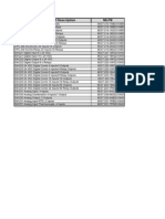 List Order Numbers Product Phase-Out S7 200