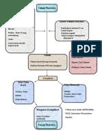 Metode Tindakan Operasi Obstetri