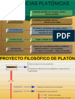 teoriaplatonica