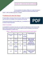 Formulation Des Betons