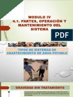 IV.1 PARTES DEL SISTEMA O Y M - 1.ppt
