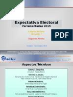Expectativa Electoral Parlamentarias 2015 - Bolivar C2 - R2 - F