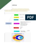 Conjuntos Numéricos e Dizimas Periodicas