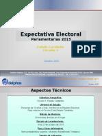 Expectativa Electoral Parlamentarias 2015 - Carabobo C5 - R1 - F