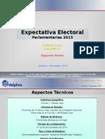 Expectativa Electoral Parlamentarias 2015 - Lara C1 - R2