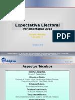 Expectativa Electoral Parlamentarias 2015 - Merida C1 - R1 - F
