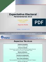 Expectativa Electoral Parlamentarias 2015 - Trujillo C2 - R2 - F