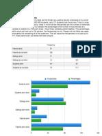 Thesis Data Snapshot