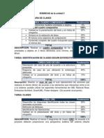 FIS tareas 3