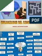 Organizador Del Conocimiento para presentación de trabajos