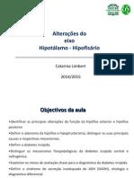 22a Aula Fisiopat Eixo HH 2014-15