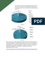 Datos y Cifras Postobon
