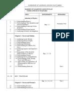 Summarize of Learning Lesson Plan Form 4 Fizik