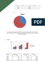 Graficos de ProyeccioN