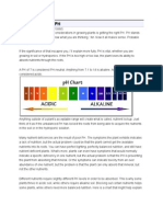 Getting the Right PH