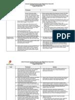 FAQ PTK007 Rev 03 Versi 20 Maret 2015