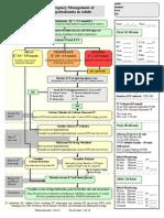 Appendix 4 Hyperkalaemia Algorithm March 2014