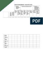 17 Descriptori de Performanc5a3c483 Educac89bie Civicc483